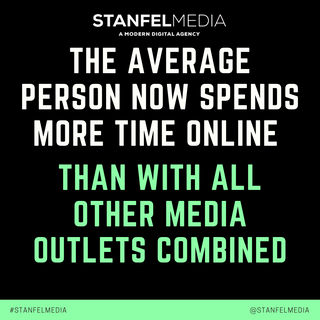 THE AVERAGE PERSON NOW SPENDS MORE TIME