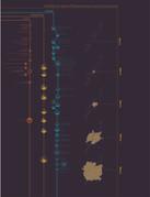 Timeline of Ahmedabad