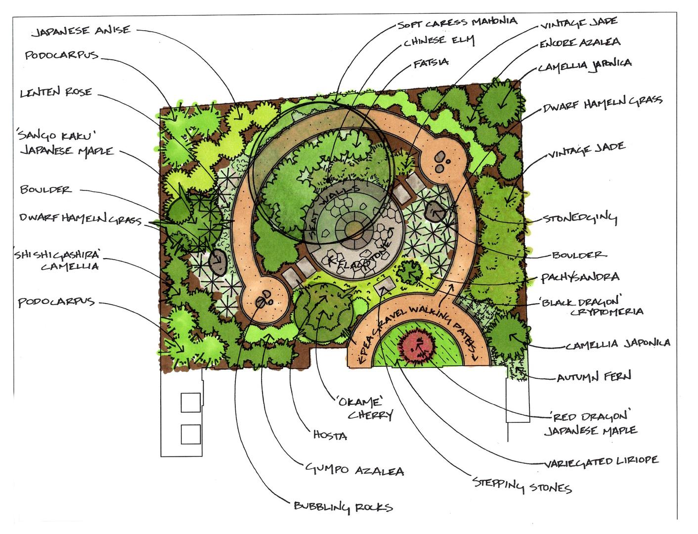 Circular Theme Backyard.png