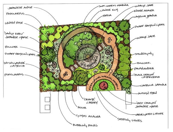 Circular Theme Backyard.png