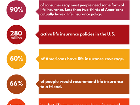 Potential risks of inadequate life insurance coverage!