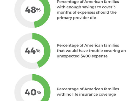 How do pre-existing conditions affect life insurance coverage