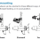 Thumbnail: LOWRANCE ACTIVE TARGET KIT