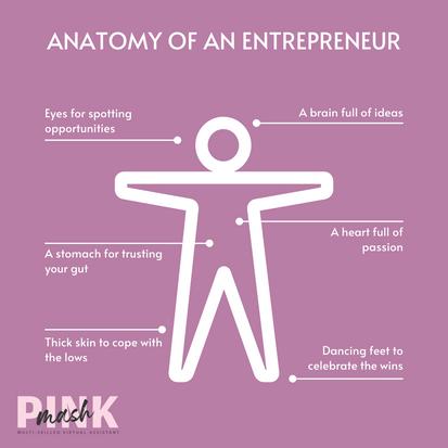 Anatomy Of An Entrepreneur.png