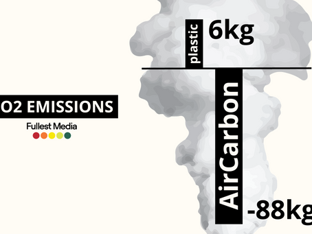AirCarbon: The Material That Can Be Recycled Again and Again