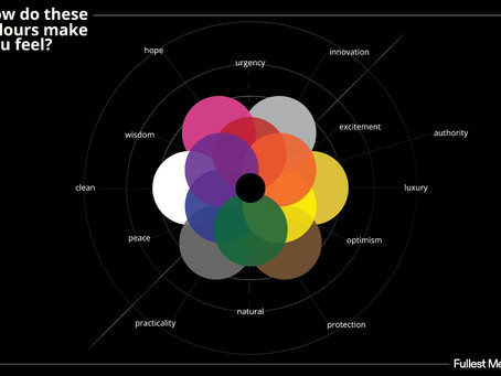 The More Hue Know: The Psychology of Colour and Marketing