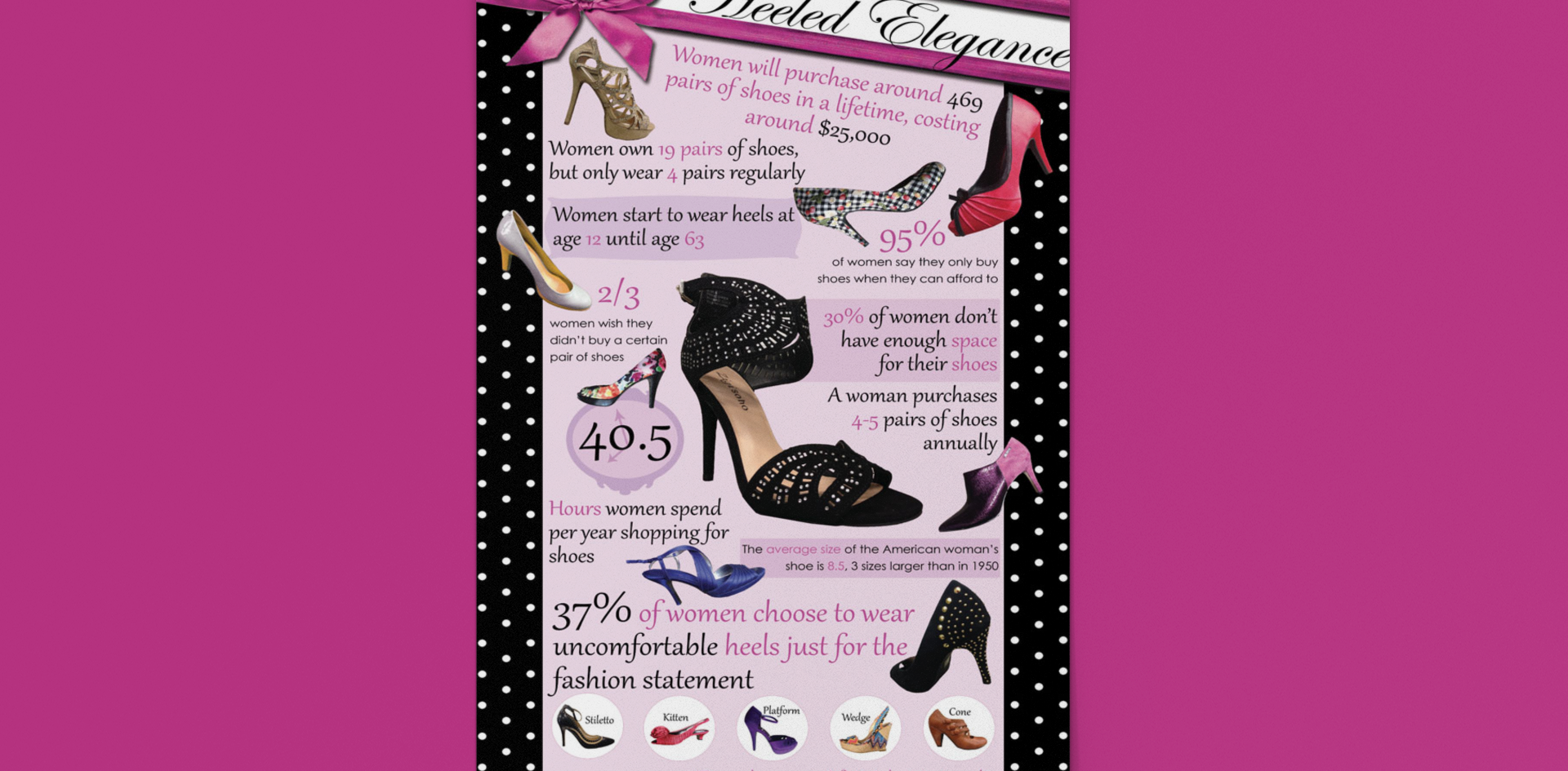 Shoe Infographic