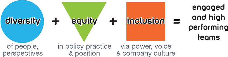 Diversity_Equation.jpg