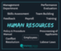HR Chalkboard.png