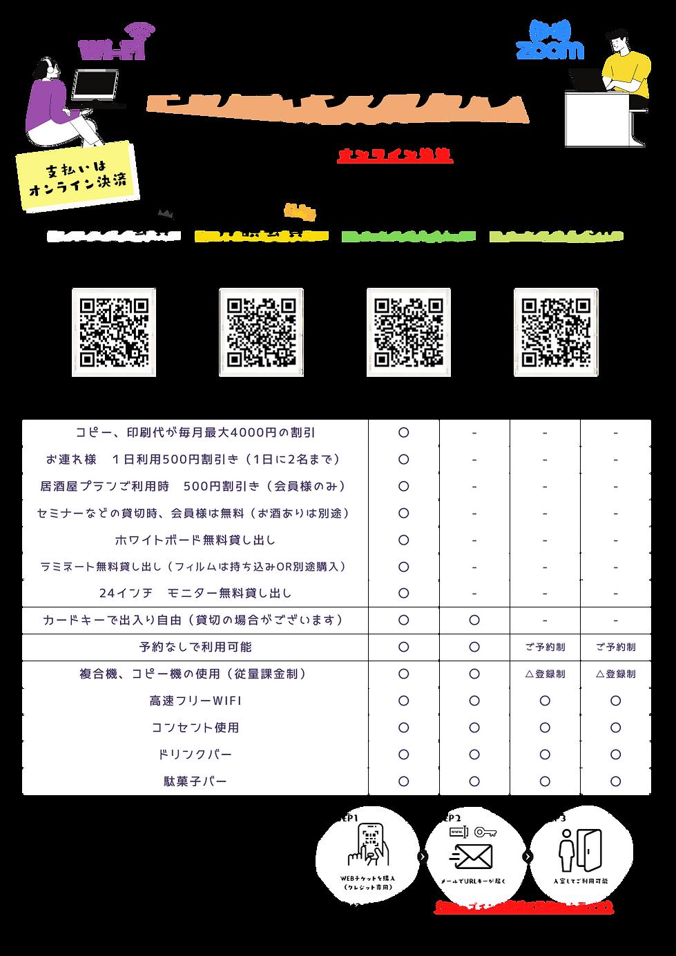 HP用 プラン表 沖縄のコワーキングスペース・エンタメ酒場NRG.png