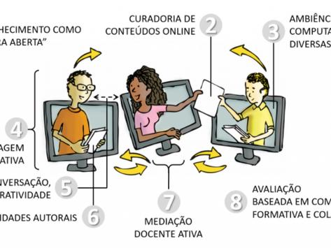 Conheça a EOL - Educação Online. A proposta substituta do polêmico EAD para o Brasil.