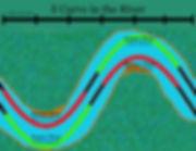 RiverGraphic2.jpg