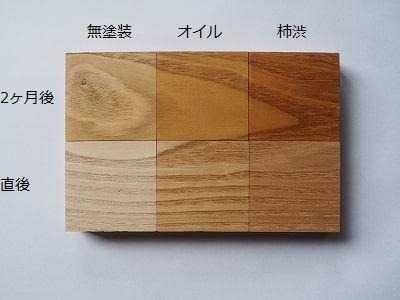 塗装の違いによるクリ材の変化の様子