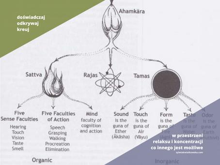 Sattwa, radżas, tamas - co to jest? Znaczenie sił kreacji - poznaj przez Vedic Art lub Ajurwedę