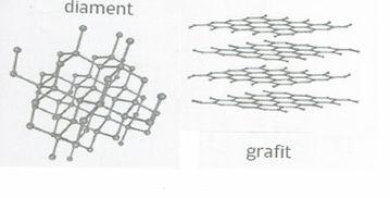 grafit i diament.jpg