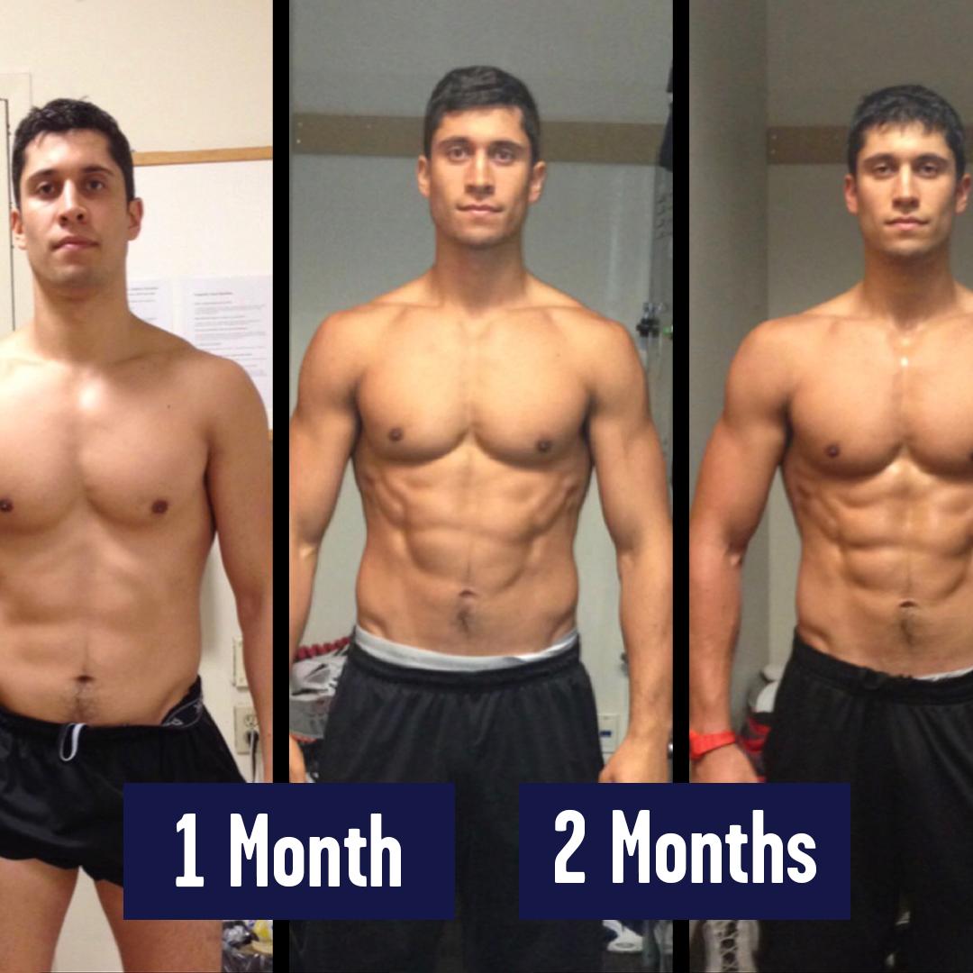 Chris transformations