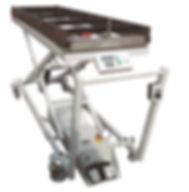 Hydraulic powered unit - model MSRN