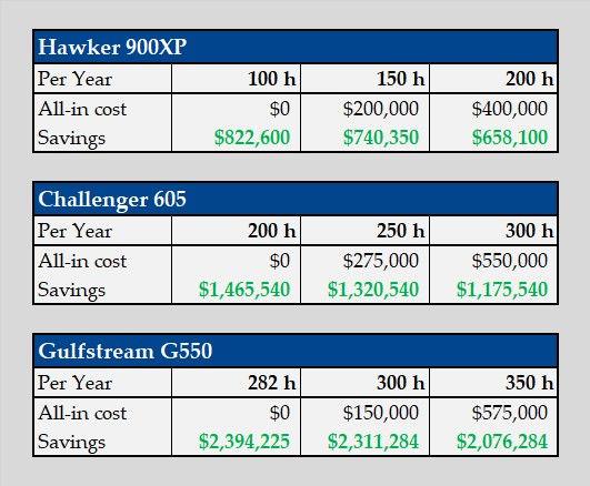 aery savings table.jpg
