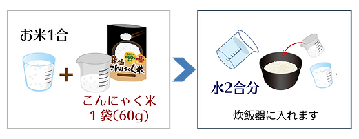 coocking_example.png