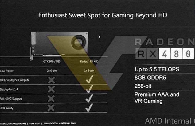 Radeon RX 480 (5.5TFlops) - Launching June 29th For $199