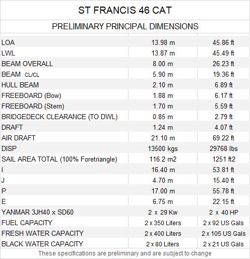 SF46 - Principal Dimensions.png