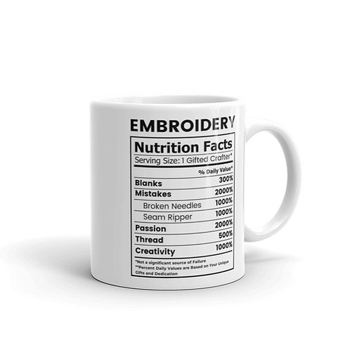 Embroidery Facts