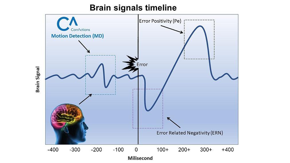 Brain Signals.jpg