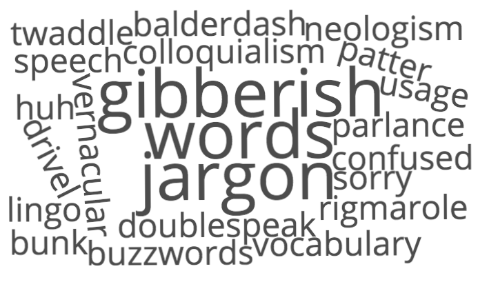 word cloud illustration of synonyms of jargon