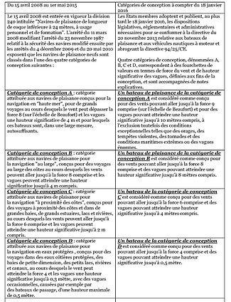 Nouvelles-categories-2.jpg
