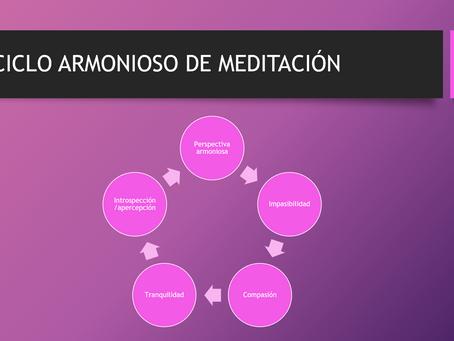 EL CICLO DE MEDITACIÓN ARMONIOSO