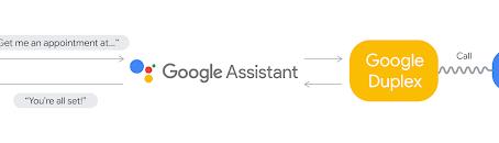 Google Duplex: un AI per organizzare attività nel mondo reale telefonando