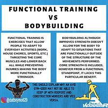 FUNCTIONAL TRAINING VS BODYBUILDING.png