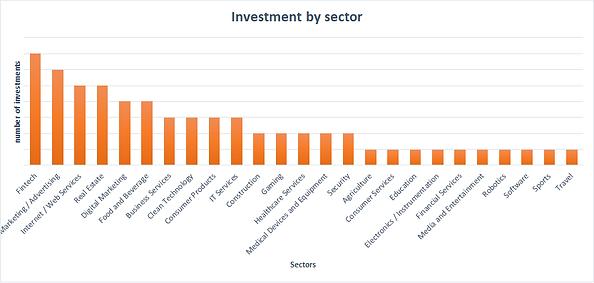 sectors.png