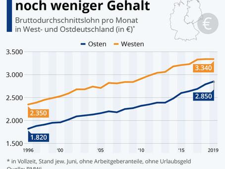 【ドイツ語レッスン】統計を読む~東西ドイツの所得格差(2019)