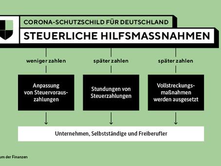 ドイツの税制的コロナ救済措置