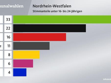 【ドイツ語ニュース解説】2020年度ノルトライン=ヴェストファーレン州地方選挙(政治システム解説付)