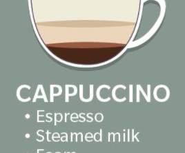 CAPPUCCINO = THE BEST