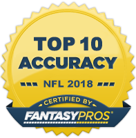 2018_NFL_Accuracy_Top10.png