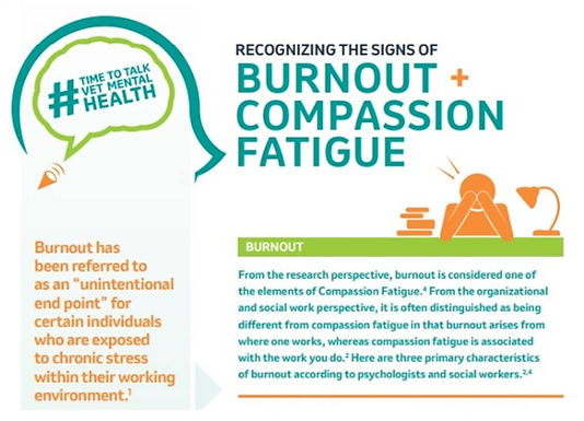 Compassion Fatigue: when good turns bad