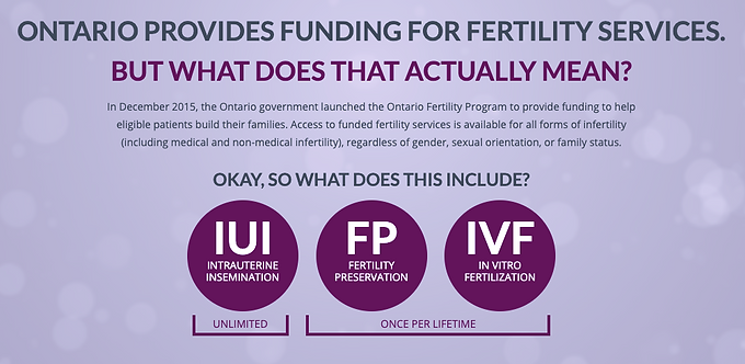 IVF Funded List