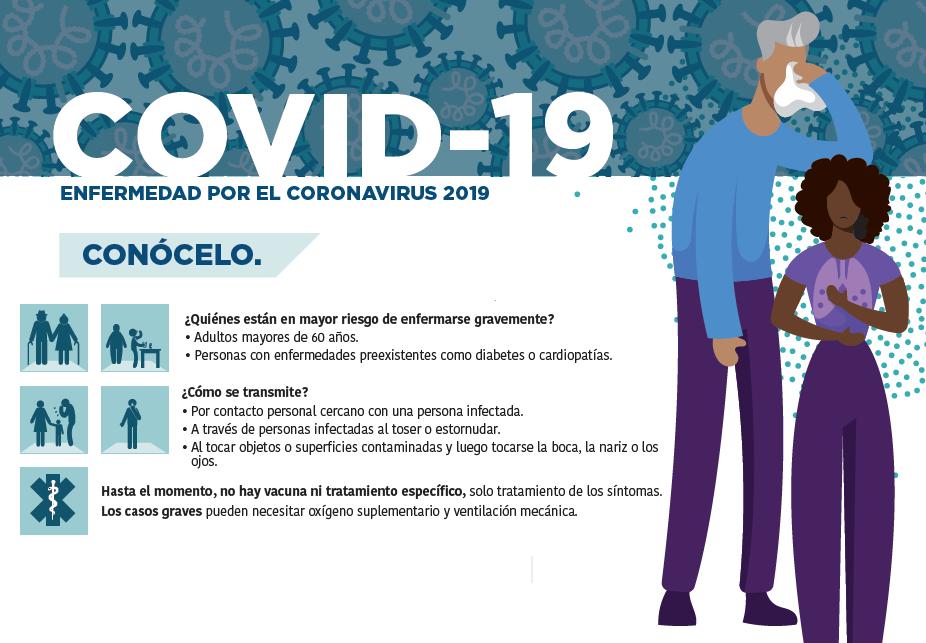 COVID19 CONOCELO 2
