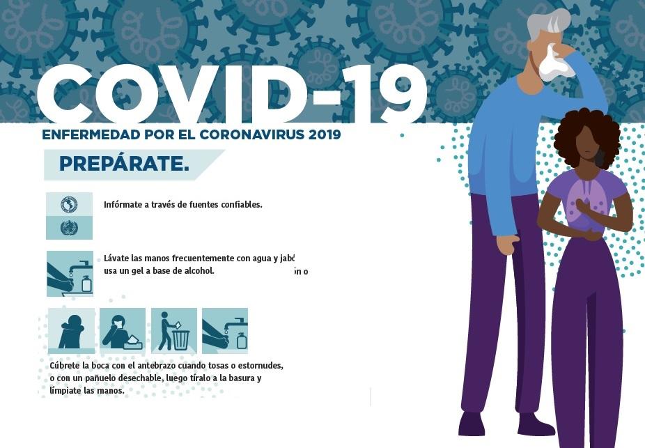 COVID19 PREPARATE