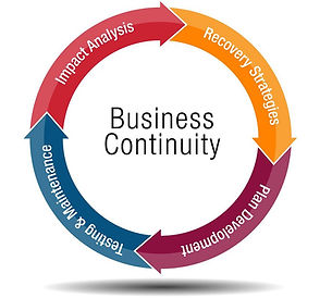 business-continuity-plan-e1532113983936.