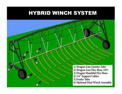 Hybrid Winch System Graphic