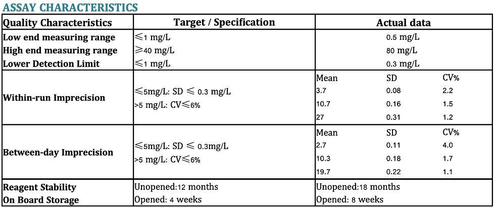 Adiponectin (ADPN) Turbidimetric Immunoassay Kit