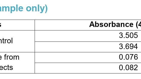 Humanized IgG Monoclonal Antibody against SARS-CoV-2 S1