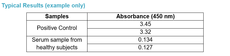 Humanized IgM & IgG Antibodies against SARS-CoV-2 NP (for QC purpose)
