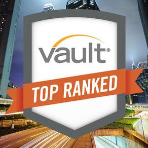 2021最新Vault Consulting排名:这家公司终于压过麦肯锡,排名第四的这公司谁都不认识?