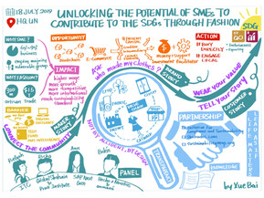 Side event at UN: Unlocking the potential of MSMEs to contribute to the SDGs through fashion