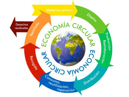 Economía circular como el vehículo hacía el cambio sistémico